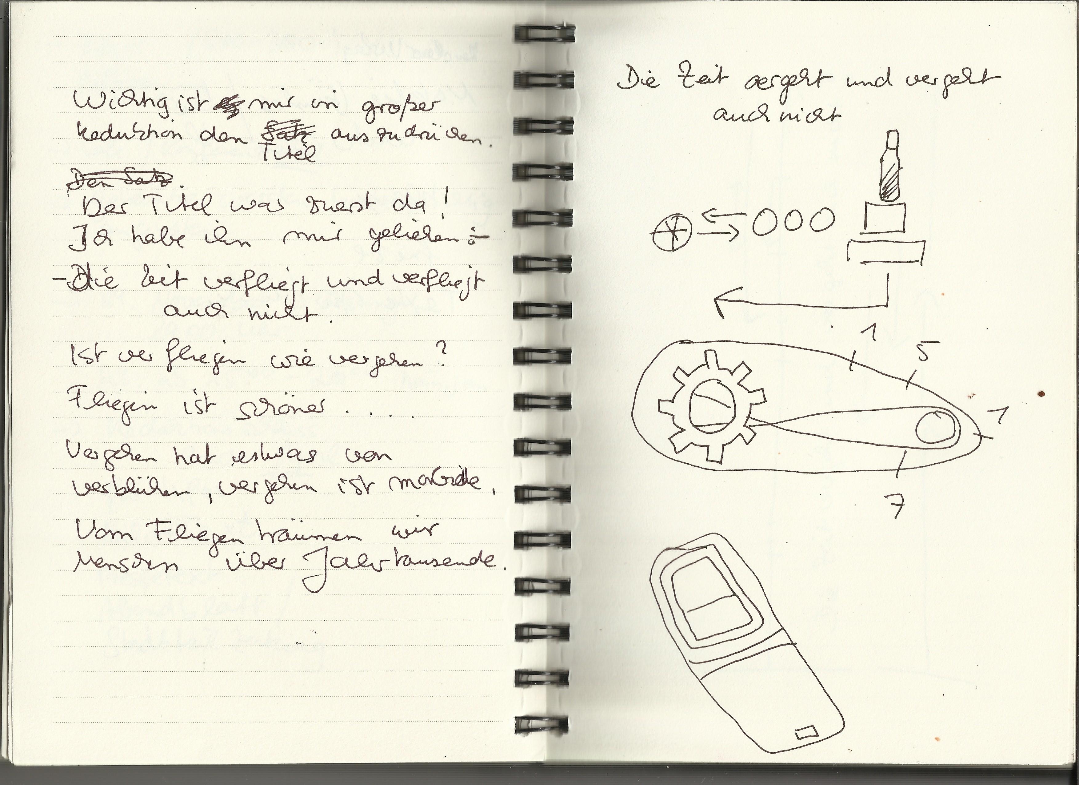 Blatt 1 Die Zeit vergeht und vergeht auch nicht (c) Mindmap von Susanne Haun