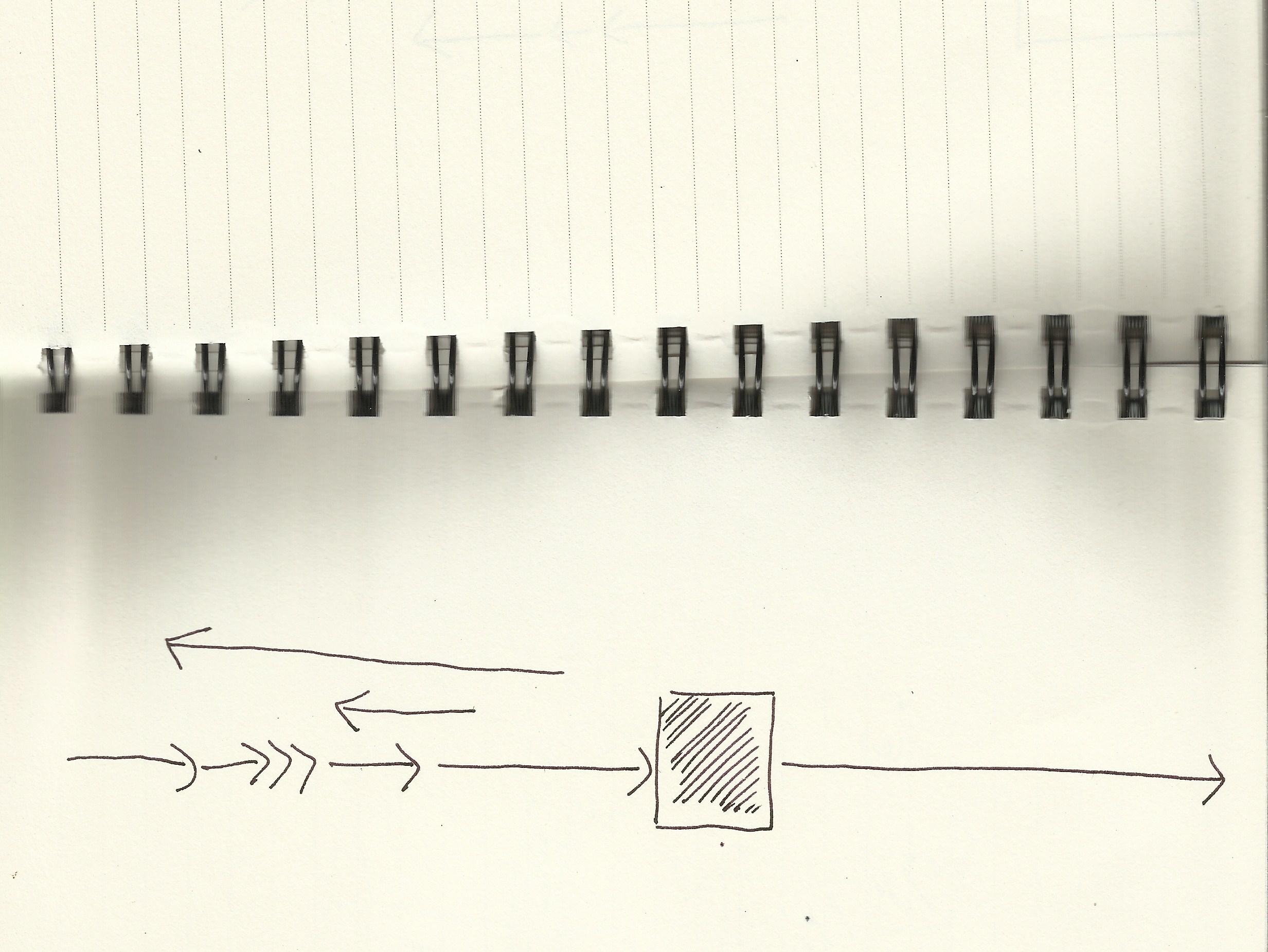 Blatt 4 Die Zeit vergeht und vergeht auch nicht (c) Mindmap von Susanne Haun