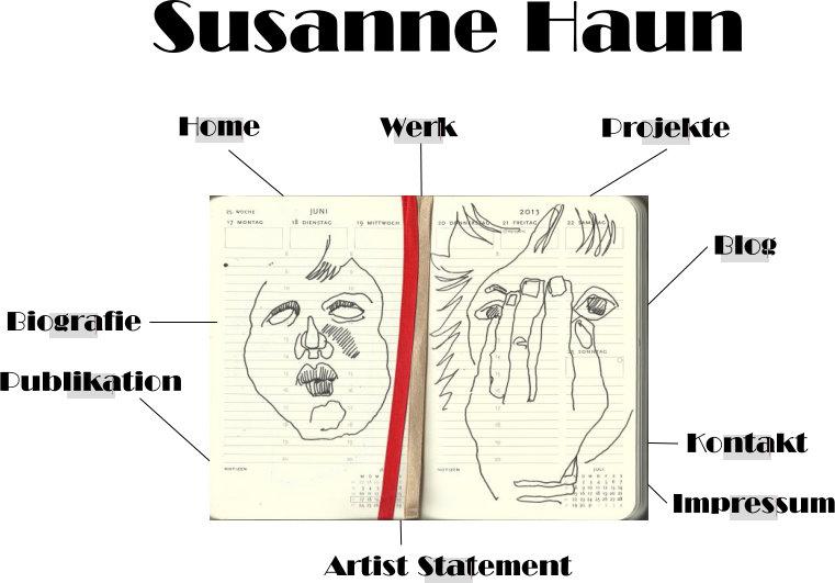 Vorschau erste Seite Susanne Haun - flexibel