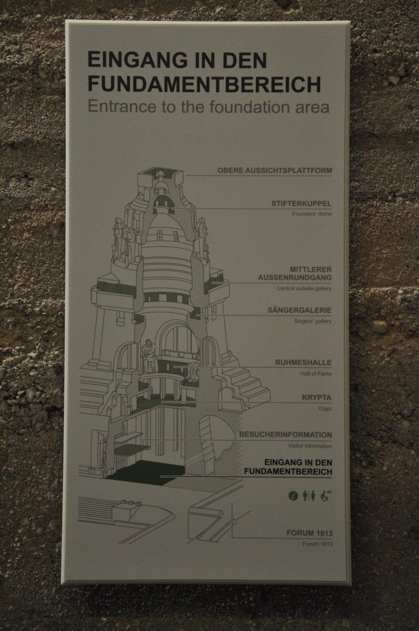 Das Vökerschlachtdenkmal Querschnitt (c) Foto von M.Fanke