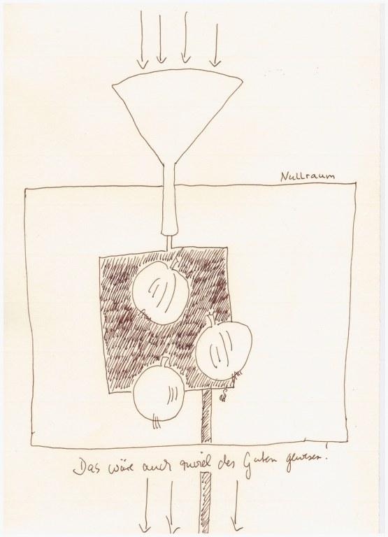 #31.1 Zerstörung (c) Zeichnung von Susanne Haun