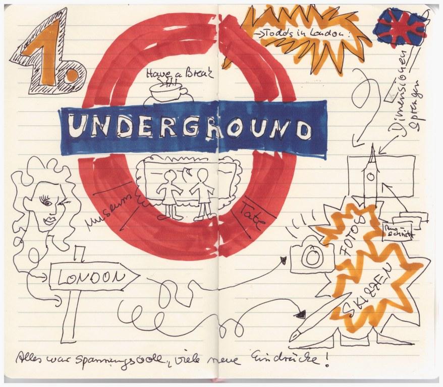Sketchnote London mit Marker (c) Susanne Haun