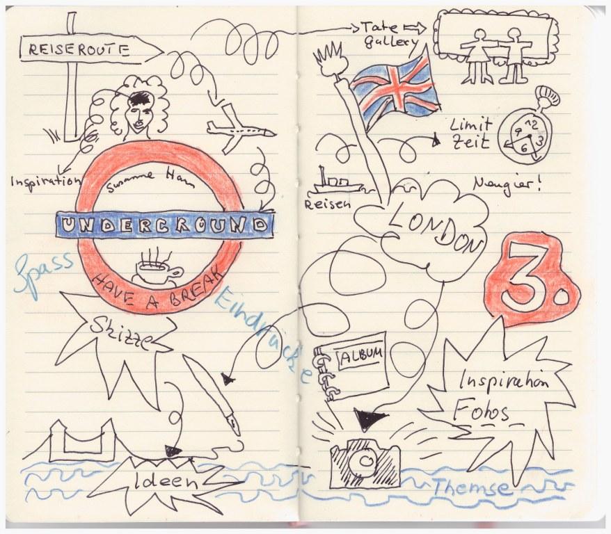 Sketchnote London mit Buntstift (c) Susanne Haun