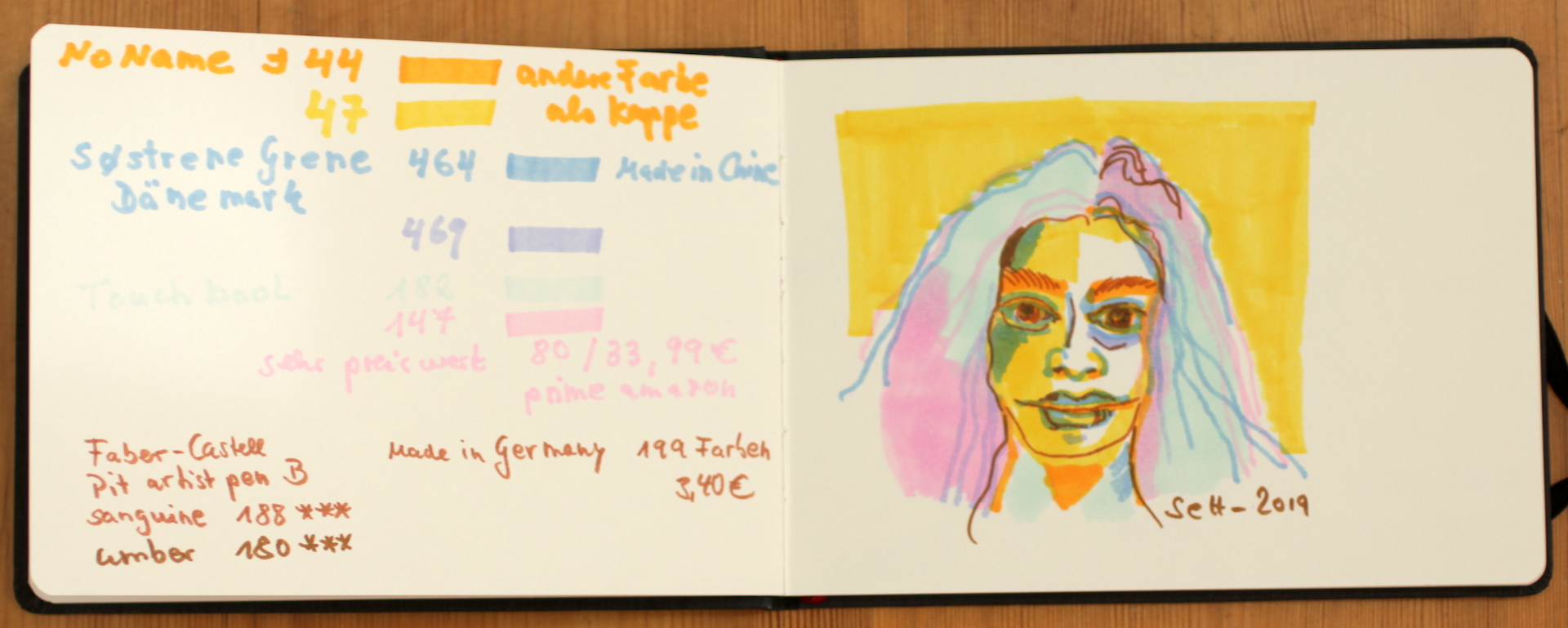 Sie schaut in Pastel, wasserloeslicher und permanente Marker Marker in Hahnemuehle Watercolour Book, Zeichnung von Susanne Haun (c) VG Bild-Kunst, Bonn 2019